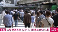 大阪の新規感染者1224人 2日連続で1000人上回るのイメージ画像