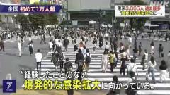 東京都 新型コロナ 3人死亡 3865人感染 3日連続過去最多更新のイメージ画像