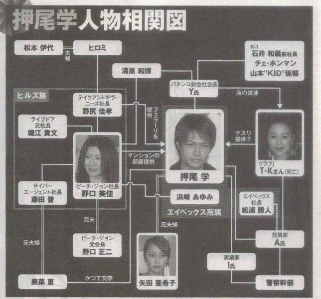 """松浦 逮捕 エイベックス ある暴露でASKAの息子・娘がエイベックスから受けた""""報復解雇"""""""