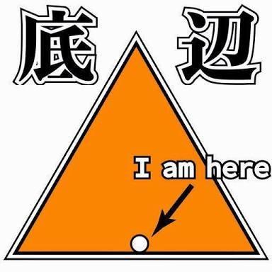 >>64 んじゃ熊本で一番の&
