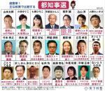 """都知事選""""投票率""""11.61%(11時)"""