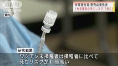 「ワクチン未接種は死亡リスク11倍に」米保健当局のイメージ画像