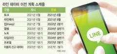 LINE、日本政府に「虚偽説明」…データの保管場所、実際は「韓国サーバー」=韓国報道