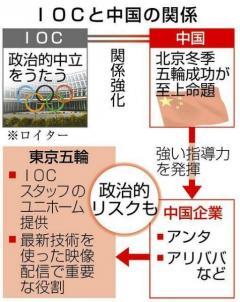 中国企業がIOC公式ユニホーム 北京五輪見据え関係強化 ウイグル問題など政治的リスクのイメージ画像