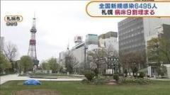 4道県で過去最多を更新 3日連続で6000人超えるのイメージ画像