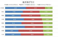 「この前のジュース代返して」←切り出せる日本人は4割以下 全国調査で判明のイメージ画像