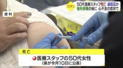 ワクチン接種後50代女性死亡 副反応が疑われるのは63人目 接種後に呼吸困難・心不全の症状
