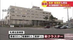 ワクチンの先行接種をした病院で…クラスター発生 35人が感染 医師・看護師も 北海道札幌市