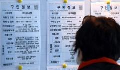 6月就業者数58万人増加、雇用率・失業率共に改善=韓国のイメージ画像