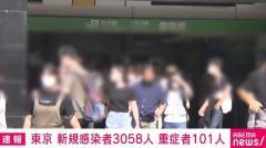 東京都の新規感染3058人 重症者101人 新型コロナのイメージ画像