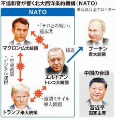 NATOのトップ研究者が中国のスパイだったと判明! 中国が求めていた重大情報とは!?のイメージ画像
