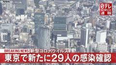 """東京""""今年最少""""29人の感染確認 コロナのイメージ画像"""