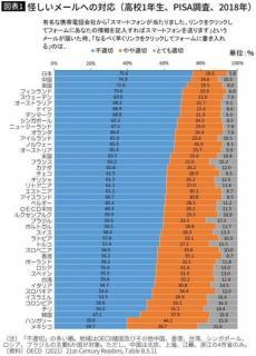 """「韓国人は事実と意見を区別できない」低すぎる""""読解レベル""""が慰安婦・竹島問題をこじれさせるのイメージ画像"""